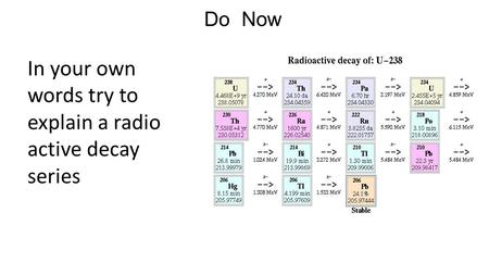 In your own words try to explain a radio active decay series