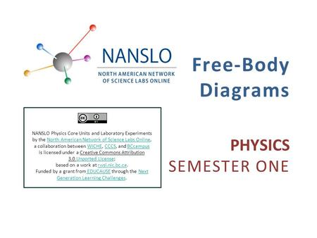 Free-Body Diagrams PHYSICS SEMESTER ONE NANSLO Physics Core Units and Laboratory Experiments by the North American Network of Science Labs Online,North.