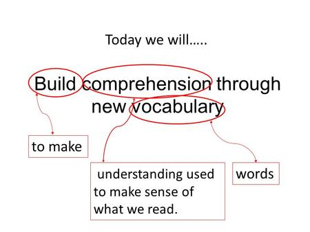 Build comprehension through new vocabulary understanding used to make sense of what we read. words to make Today we will…..