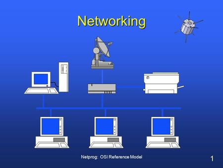 "1 Netprog: OSI Reference Model Networking. 2 Network ""... communication system for connecting end-systems"" End-systems a.k.a. ""hosts"" PCs, workstations."