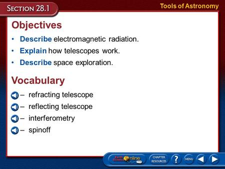 Objectives Describe electromagnetic radiation. Tools of Astronomy Explain how telescopes work. Describe space exploration. –refracting telescope –reflecting.