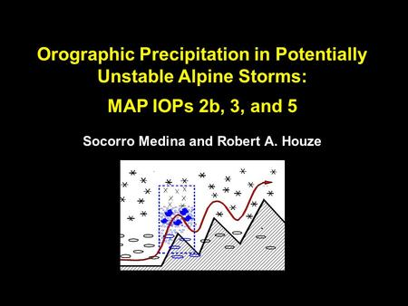 Orographic Precipitation in Potentially Unstable Alpine Storms: MAP IOPs 2b, 3, and 5 Socorro Medina and Robert A. Houze.