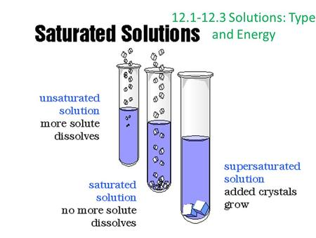 12.1-12.3 Solutions: Type and Energy. Solutions: What are they made up of? All solutions are mixtures, but not all mixtures are solutions. What type of.