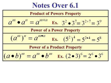 Product of Powers Property Notes Over 6.1 Ex. Power of a Power Property Ex. Power of a Product Property Ex.