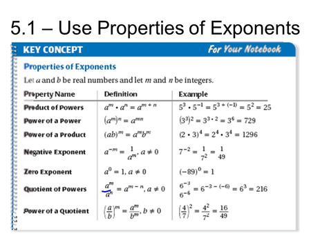 5.1 – Use Properties of Exponents. Example 1: Evaluate Numerical Expressions a. (-4 x 2 5 ) 2 b. (11 5 /11 8 ) -1.