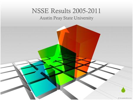  NSSE Results 2005-2011 Austin Peay State University.