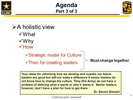 © 2005 Donald E. Vandergriff 1 Agenda Part 3 of 3  A holistic view What Why How Strategic model for Culture Then for creating leaders Your ideas for reforming.