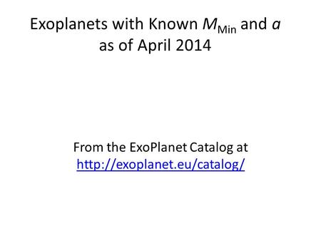 Exoplanets with Known M Min and a as of April 2014 From the ExoPlanet Catalog at
