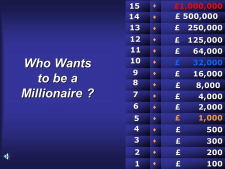 Who Wants to be a Millionaire ?                £ 100 £ 200 £ 300 £ 500 £ 2,000 £ 1,000 £ 4,000 £ 8,000 £ 16,000 £ 32,000 £ 64,000 £ 125,000.
