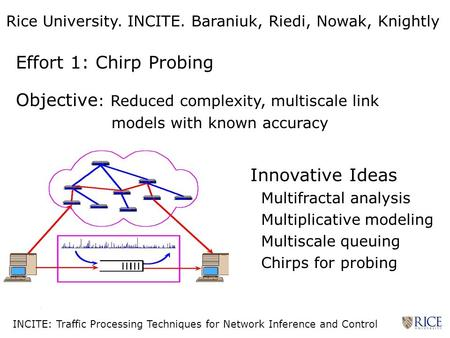 INCITE: Traffic Processing Techniques for Network Inference and Control Effort 1: Chirp Probing Objective : Reduced complexity, multiscale link models.