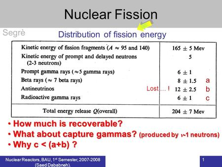 1 Segrè Lost … ! Nuclear Fission How much is recoverable? How much is recoverable? What about capture gammas? (produced by -1 neutrons) What about capture.