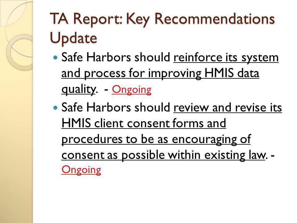 TA Report: Key Recommendations Update Safe Harbors should continue improving its reporting procedures and formats to better meet the information needs of the CoC, funders, and programs - Ongoing Safe Harbors should continue to improve the data integration process.