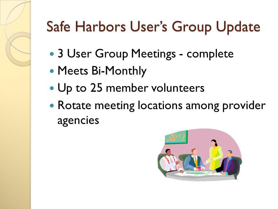 Safe Harbors User's Group Update Discussions : ◦ Sharing Tips & Tricks ◦ Standardizing the Program Set-up Process ◦ Prioritizing System Tickets ◦ Reporting Tools