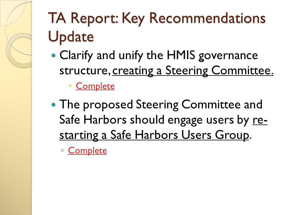 TA Report: Key Recommendations Update Adsystech (the Safe Harbors HMIS vendor) should improve the user's experience by enhancing the look, feel, functionality, and usability of the software.