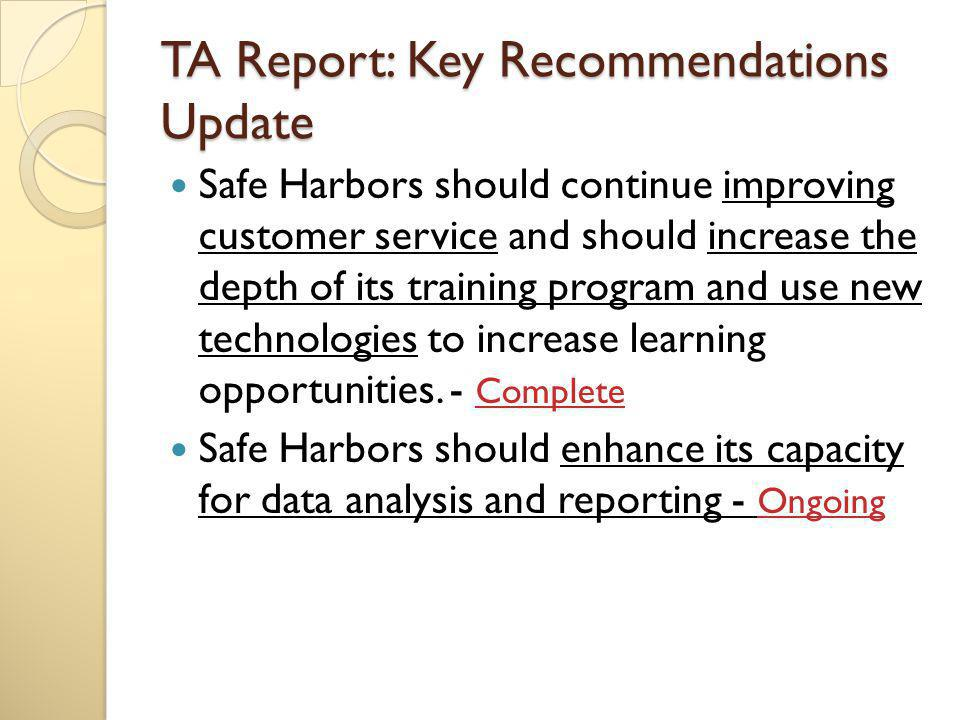 TA Report: Key Recommendations Update Safe Harbors should reinforce its system and process for improving HMIS data quality.