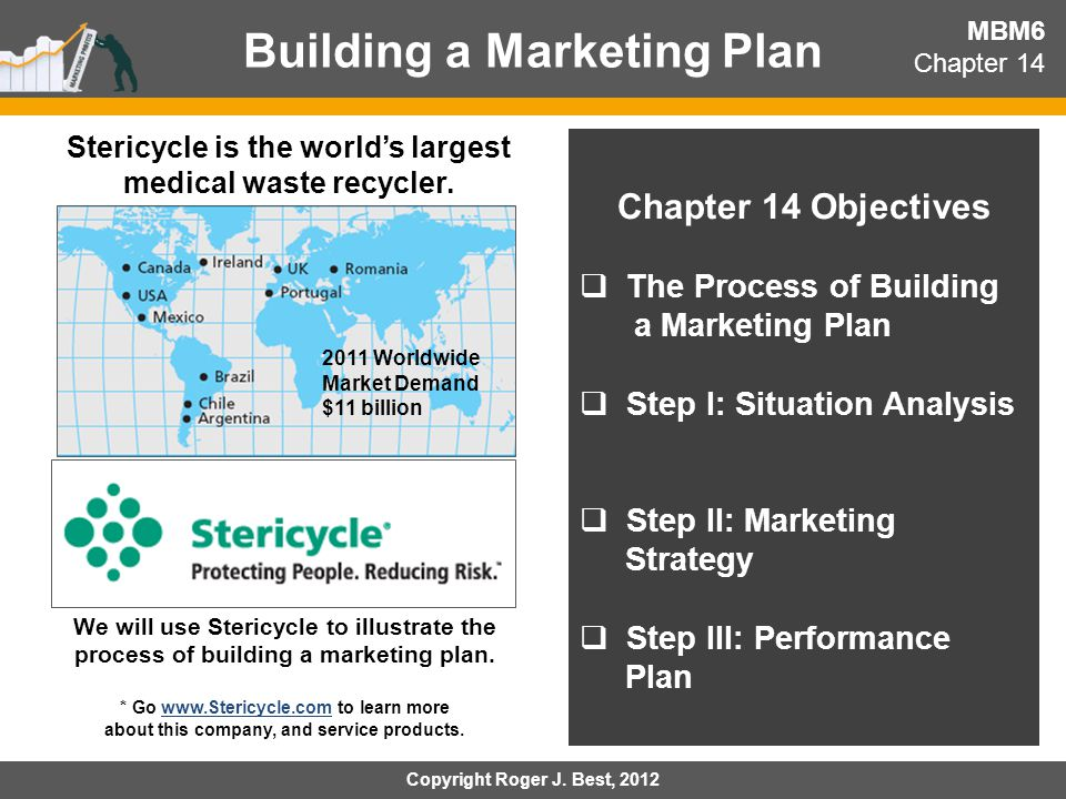 MBM Sample Marketing Plan Number 6 MBM6 Chapter 14 Each edition of MBM (Market-Based Management) a 3-year Stericycle Sample Marketing Plan was published.