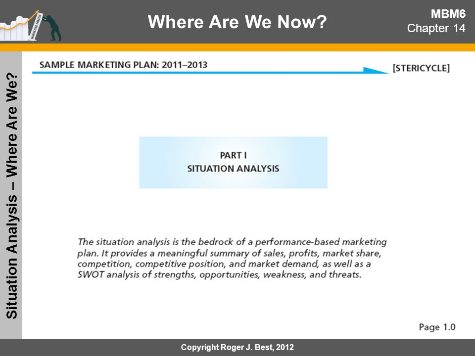 Situation Analysis: Recent Performance MBM6 Chapter 14 Where Have We Been.
