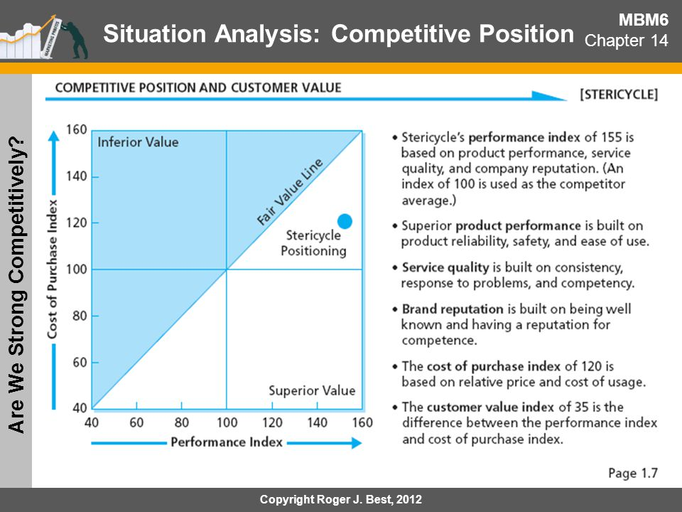 MBM6 Chapter 14 Situation Analysis: SWOT Analysis Where Should We Focus.