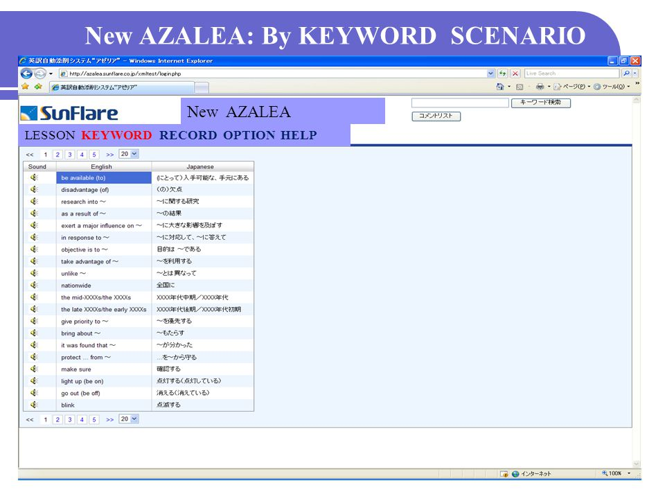 New AZALEA: Hearing Problem LESSON KEYWORD RECORD OPTION HELP New AZALEA STORY HEARING KEYWORD Previous Next CHECK JAPANESE MODEL SOL
