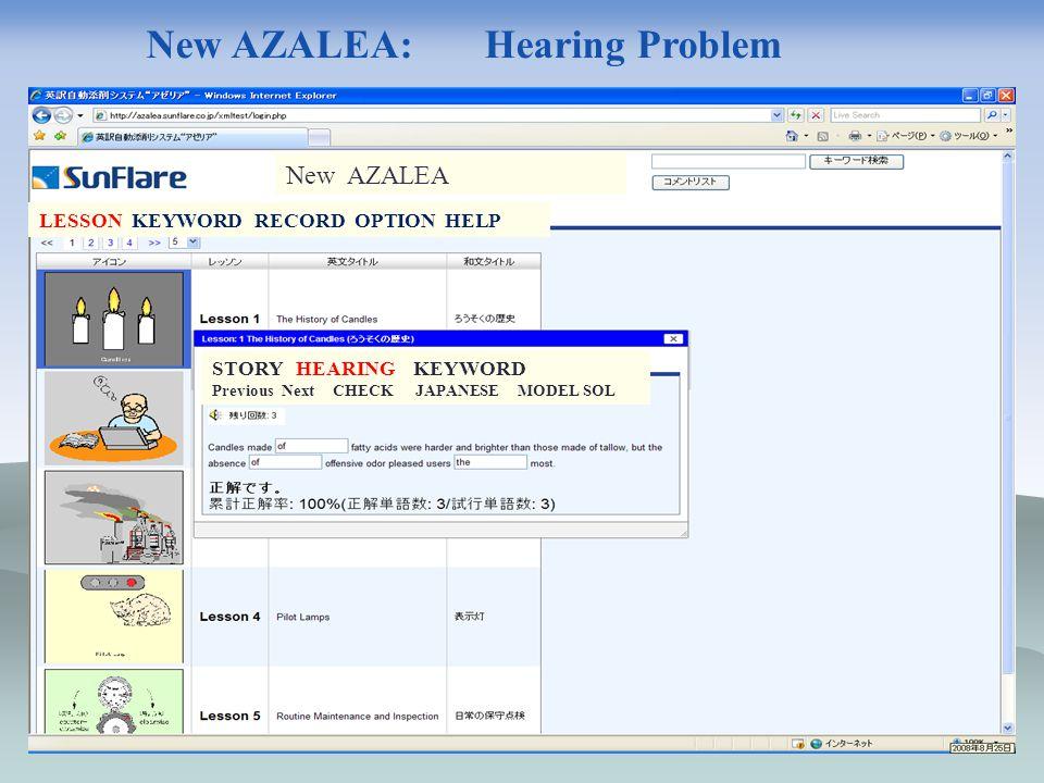 New AZALEA : Blank Filling Problem New AZALEA LESSON KEYWORD RECORD OPTION HELP PROBLEM CORPUS REORDERING BLANK ER.CORRECTION M.CHOICE WRITING STORY PREVIOUS NEXT CHECK MODEL SOLUTION