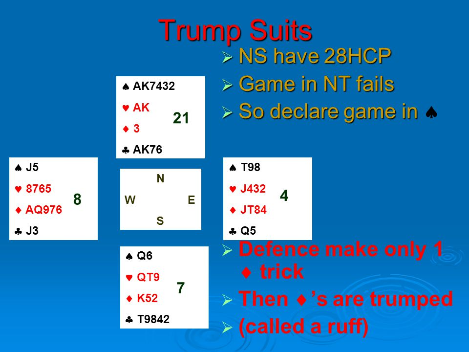 Scoring in Trump Contracts  NT is the hardest contract  So you get more points for making it  Suits are divided into major and minor  and are majors   and are majors  and are minors   and  are minors  Each trick for a major is worth 30 points  Each trick for a minor is worth 20 points