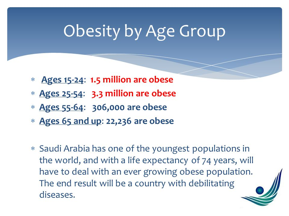  Of the people diagnosed with type II diabetes, about 80 to 90 percent are also diagnosed as obese.
