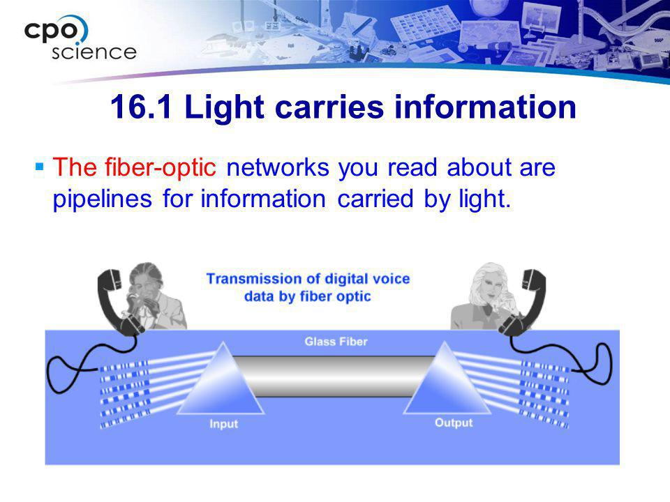 16.1 Light carries information  In some cities, a fiber- optic cable comes directly into homes and apartments carrying telephone, television, and Internet signals.