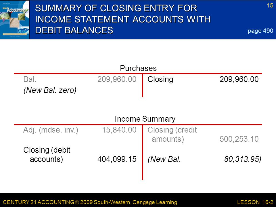 CENTURY 21 ACCOUNTING © 2009 South-Western, Cengage Learning 16 LESSON 16-2 CLOSING ENTRY TO RECORD NET INCOME page 491 1 2 3 3.Credit Retained Earnings 1.Date 2.Debit Income Summary