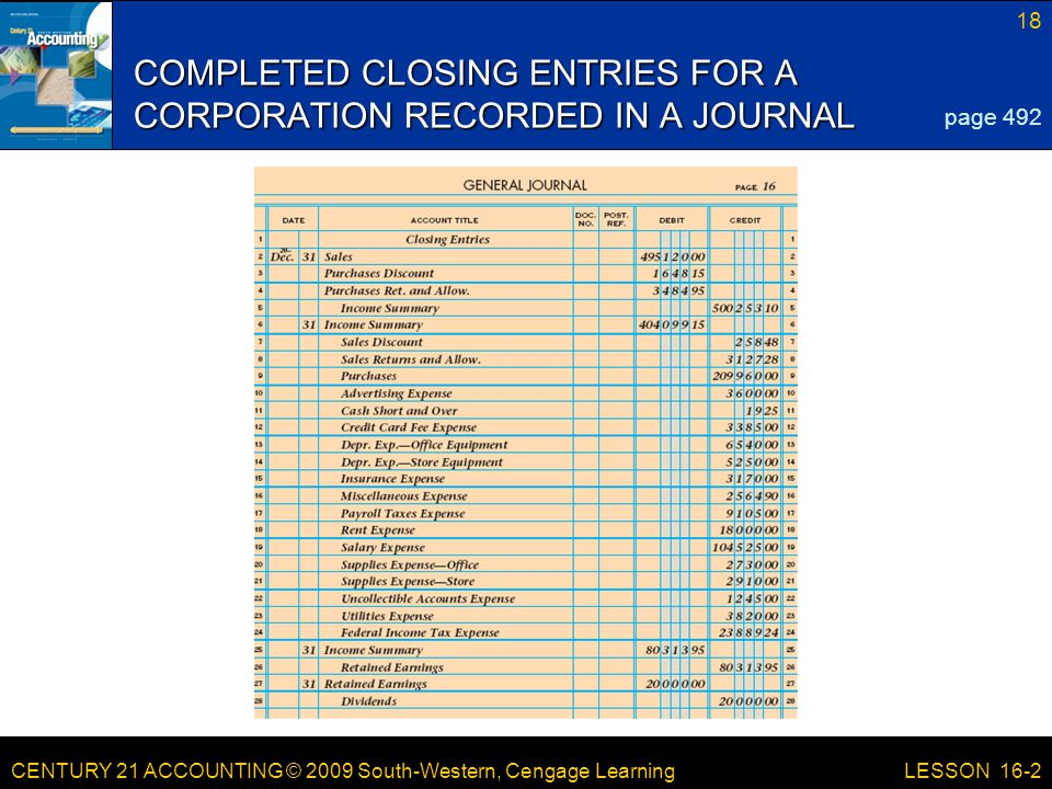 CENTURY 21 ACCOUNTING © 2009 South-Western, Cengage Learning LESSON 16-3 Preparing a Post-Closing Trial Balance