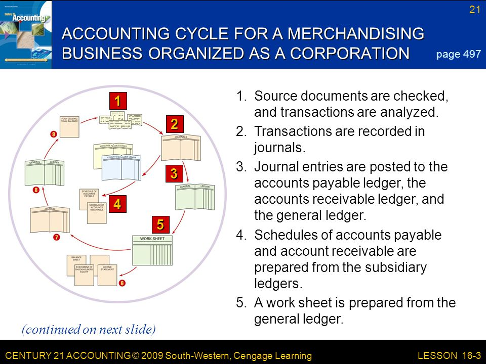 CENTURY 21 ACCOUNTING © 2009 South-Western, Cengage Learning 22 LESSON 16-3 ACCOUNTING CYCLE FOR A MERCHANDISING BUSINESS ORGANIZED AS A CORPORATION 6.Financial statements are prepared.