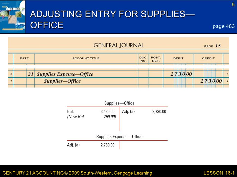CENTURY 21 ACCOUNTING © 2009 South-Western, Cengage Learning 6 LESSON 16-1 ADJUSTING ENTRY FOR SUPPLIES— STORE page 483