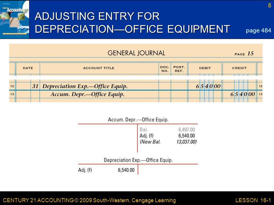 CENTURY 21 ACCOUNTING © 2009 South-Western, Cengage Learning 9 LESSON 16-1 ADJUSTING ENTRY FOR DEPRECIATION—STORE EQUIPMENT page 485