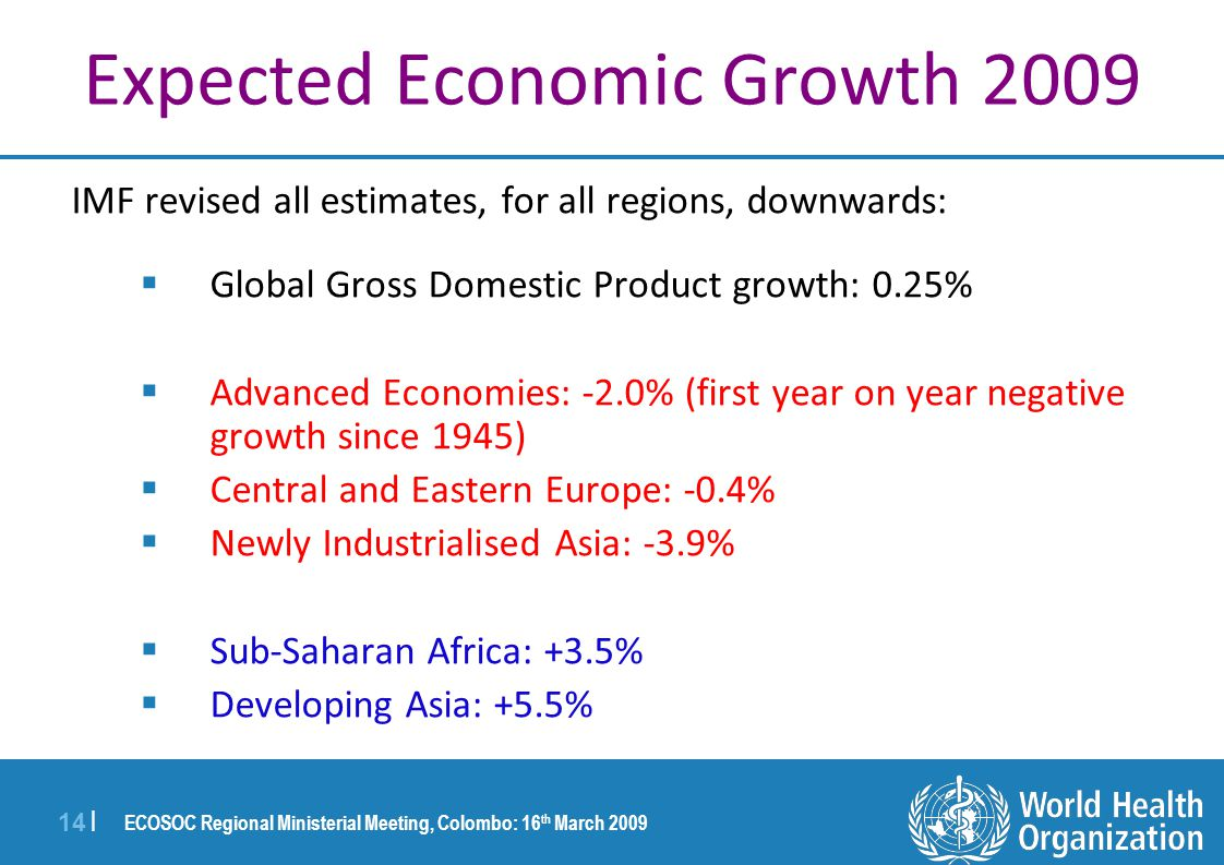 ECOSOC Regional Ministerial Meeting, Colombo: 16 th March 2009 15 | Global Growth GDP, US$, capita, growth compound20062005200420032002200120001999 12.3711.711.315.720.221.00.9-4.70.9 AFR 5.627.37.07.87.04.3-0.20.65.4 AMR 12.1213.815.318.916.86.56.9-4.214.6 EMR 12.8716.47.37.016.221.19.30.6-5.9 EUR 13.0020.214.312.312.814.95.5-1.35.2 SEAR 5.429.84.45.211.510.00.6-7.96.5 WPR 8.0211.46.77.111.311.12.9-1.91.6 World