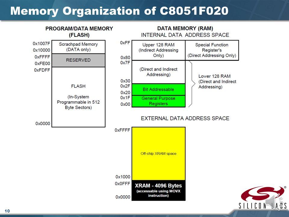 10 Memory Organization of C8051F020