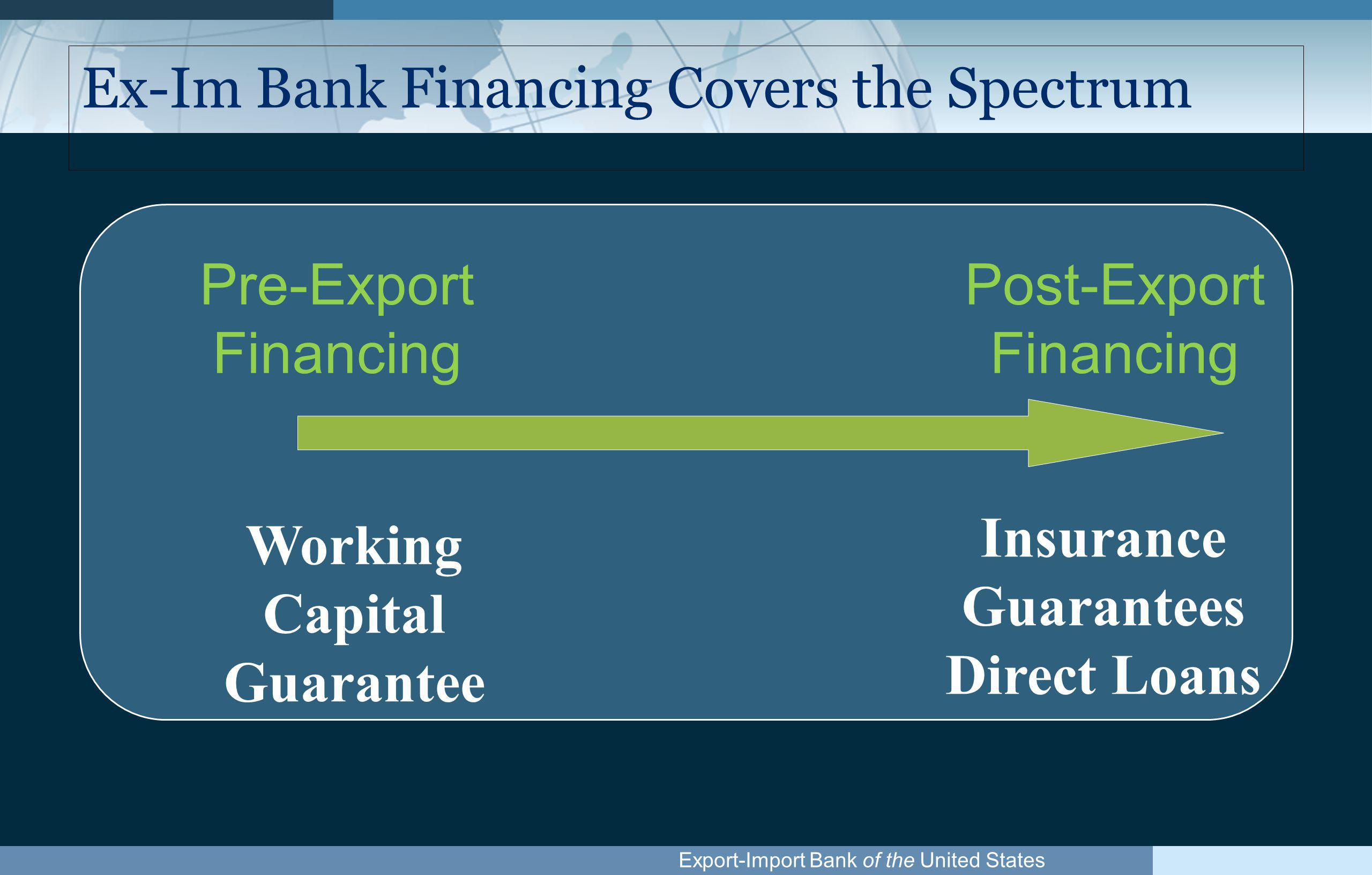 Export-Import Bank of the United States NEED SOLUTION Extension of Credit Working Capital GuaranteeFunds to Fulfill Orders Buyer Financing Medium- and Long-Term Insurance & Loan Guarantee Receivables Insurance How Can Export Import Bank Products Assist You?