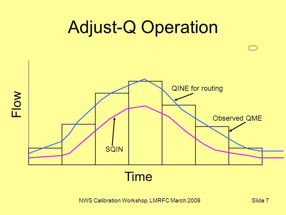 NWS Calibration Workshop, LMRFC March 2009 Slide 8 CHANGE-T Operation Observed QME QINE Flow Time