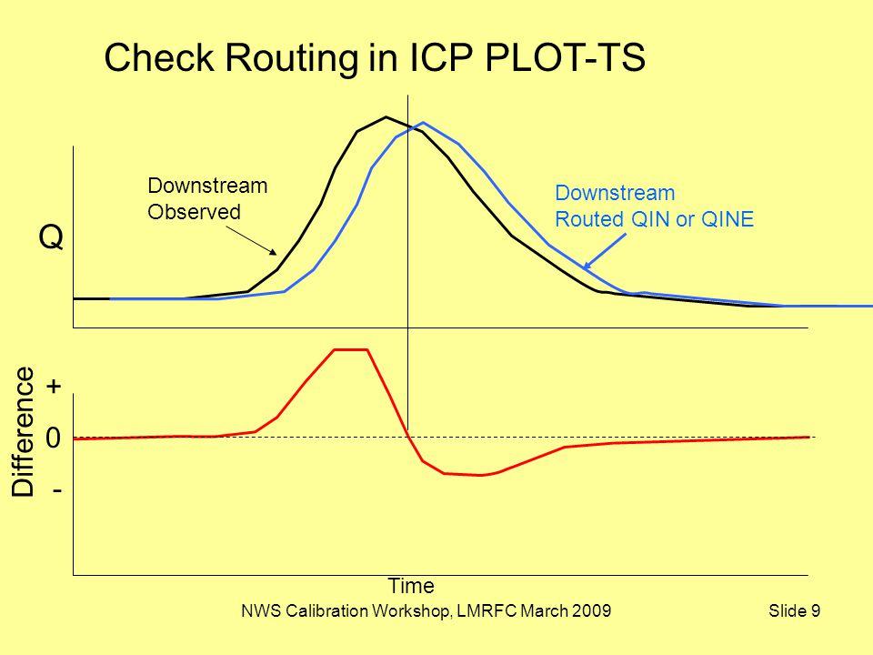 NWS Calibration Workshop, LMRFC March 2009 Slide 10 QME: us, ds QIN: us, ds, routed QIN: ds-us