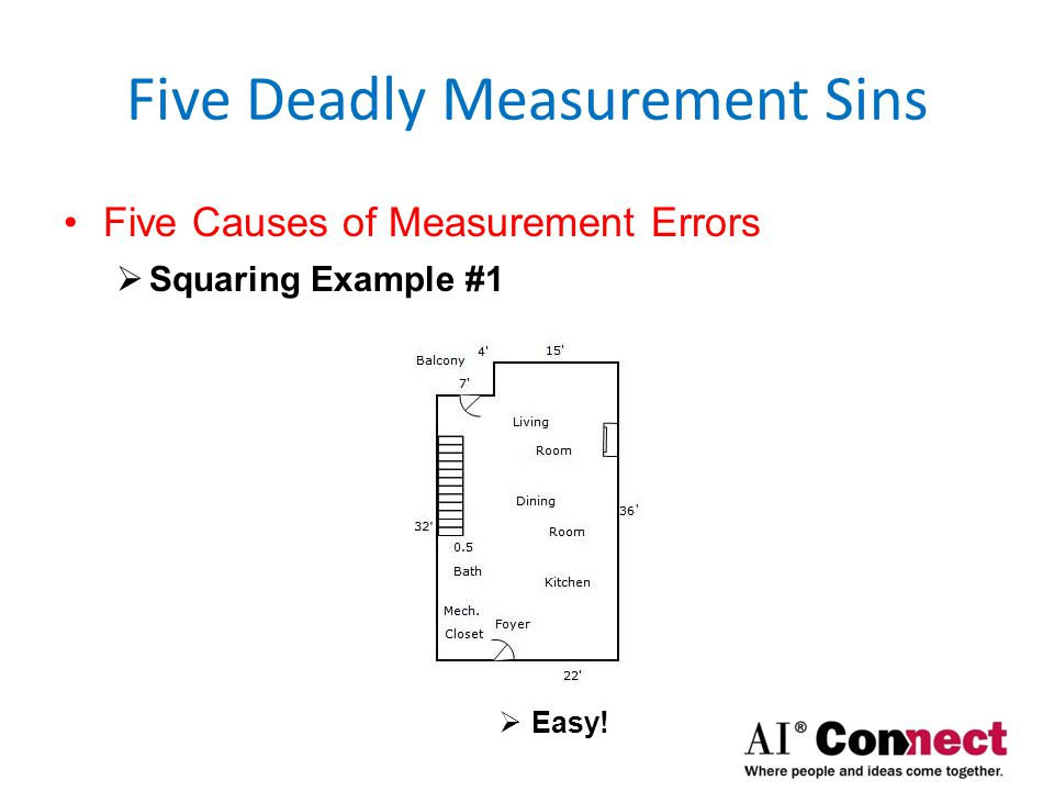 Five Deadly Measurement Sins Five Causes of Measurement Errors  Squaring Example #2  Easy, Right?