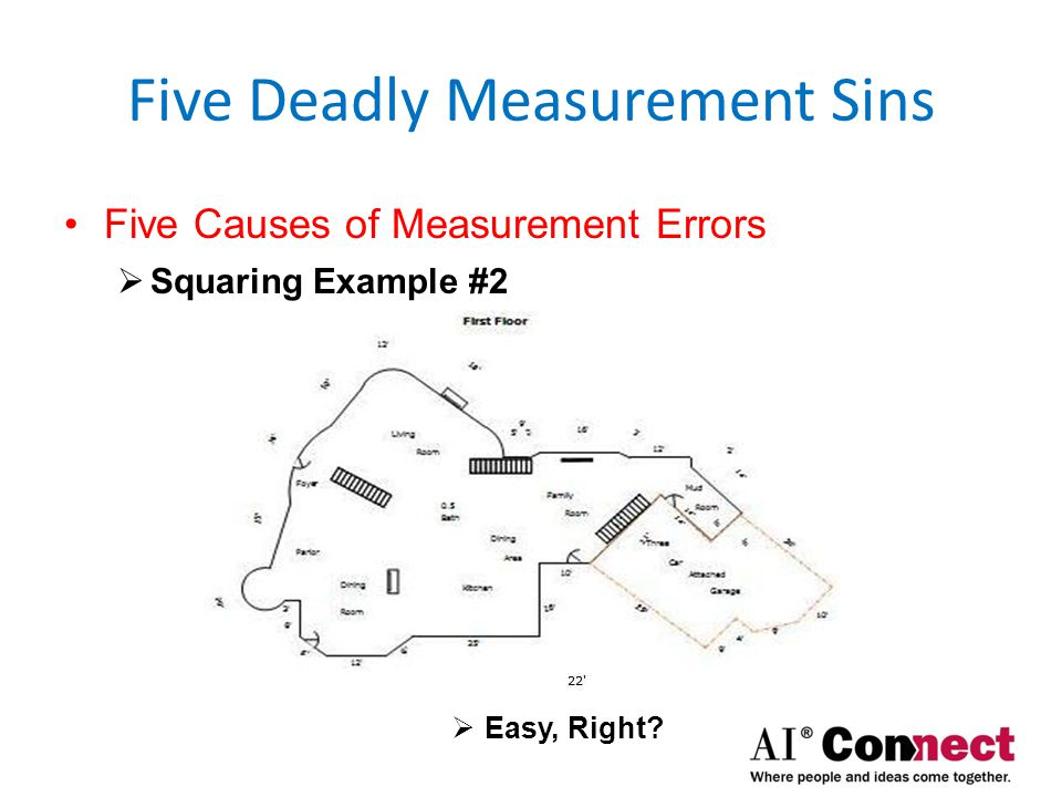 Five Deadly Measurement Sins Five Causes of Measurement Errors  Missing Gross Living Area (GLA)  Four Season Porches  Bonus Rooms  Excluding Stairs  Hallways (extending to unfinished spaces)  Mother-in-law Units (attached through finished hall)