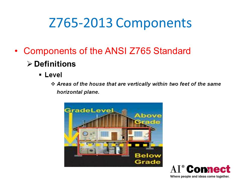 Z765-2013 Components Components of the ANSI Z765 Standard  Definitions  Square Footage (SF)  Area of length X width.
