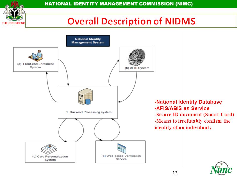THANK YOU www.nimc.gov.ng 13