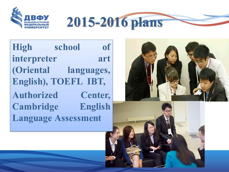 Планы (в ППКС) Высшая школа перевода Международный центр тестирования по иностранным языкам Центр переводов (внутренний аутсорсинг)
