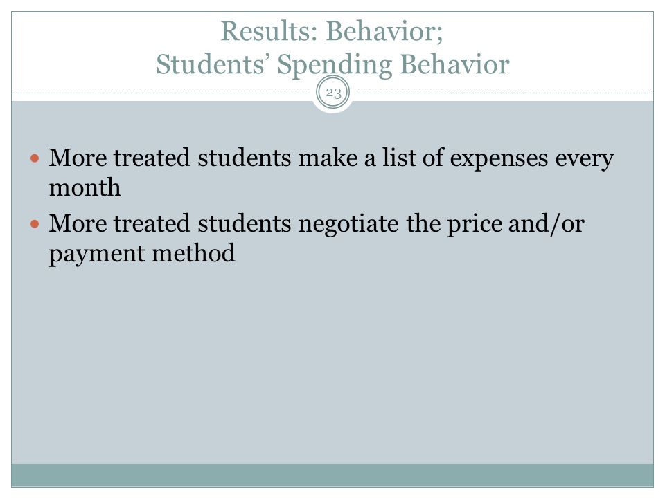 Results: Behavior; Percentage of Student who Make a List of Expenses 24