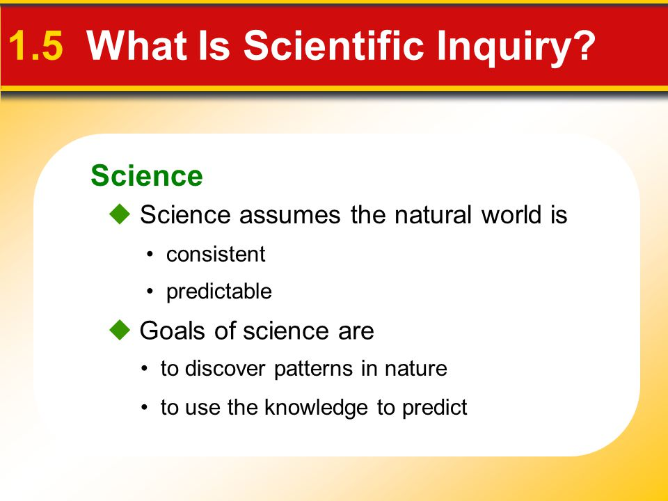 Hypothesis and Theory 1.5 What Is Scientific Inquiry.