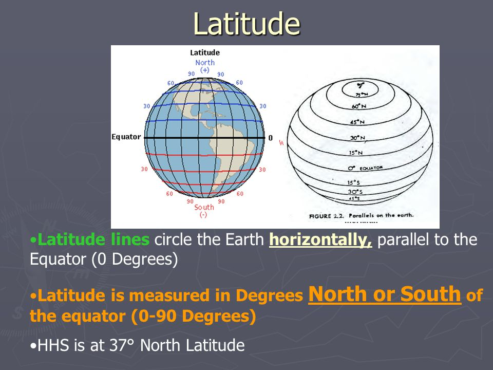Longitude Longitude lines are half-circles that extend vertically between the poles Longitude is measured in Degrees East or West of the Prime Meridian (0-180 Degrees) HHS is at 78° West Longitude