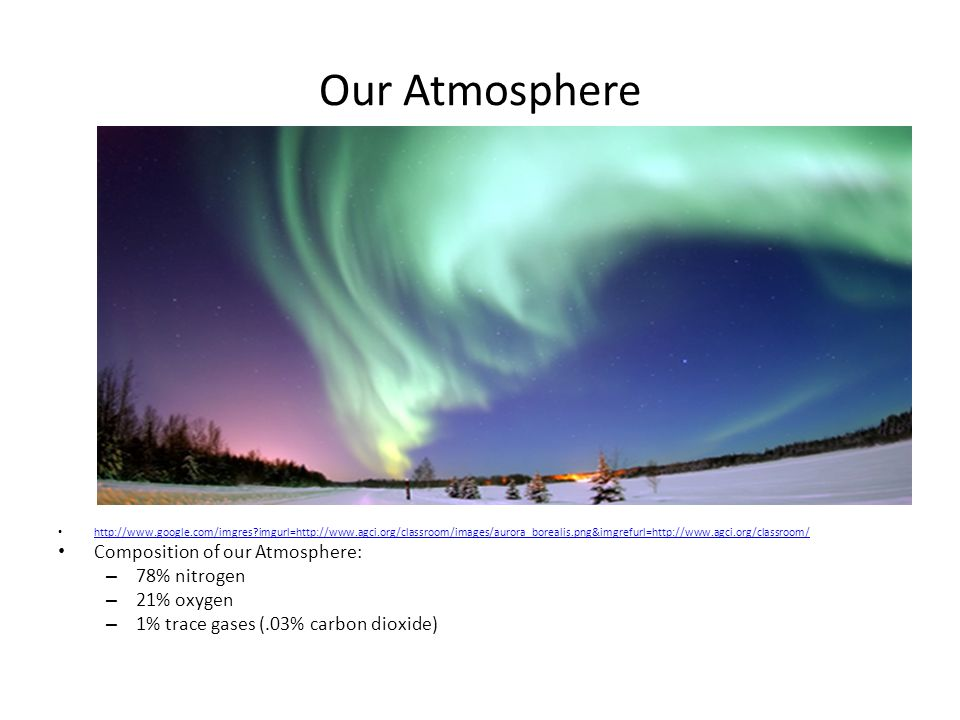 Our Atmosphere continued: http://www.google.com/imgres?imgurl=http://www.asc-csa.gc.ca/images/spacesuit_layers.jpg&imgrefurl=http://www.asc- csa.gc.ca/eng/educators/ http://www.google.com/imgres?imgurl=http://www.asc-csa.gc.ca/images/spacesuit_layers.jpg&imgrefurl=http://www.asc- csa.gc.ca/eng/educators/ 90% of the mass of the Earth's atmosphere is contained in the first ten kilometers Average atmospheric pressure is 14.7 pounds per square inch