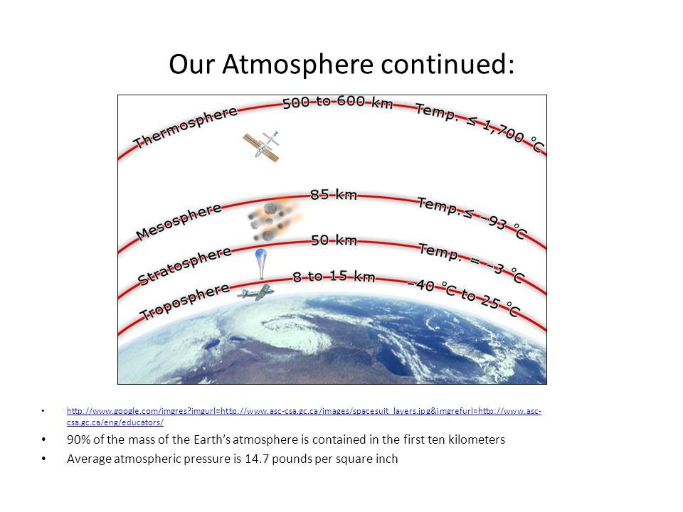 Biosphere http://www.google.com/imgres?imgurl=http://a3.vox.com/6a00fa96960b0b00020110180581d3860f-500pi&imgrefurl=http://gumptious.vox.com/l Life on Earth began approx.