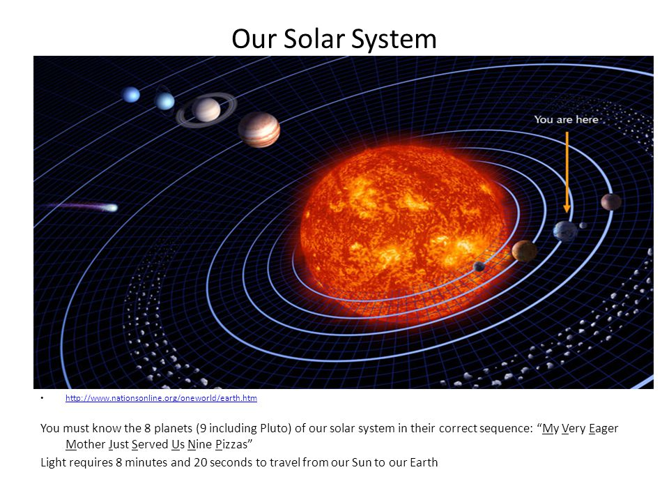Our Earth Our Earth is 4.56 billion years old We orbit the sun at a speed of 67,000 mph The tilt of the Earth's axis is 23.45 degrees One year (one trip around the sun) is 365.25 days One day (one rotation) requires 23 hours, 56 minutes, 4 seconds The diameter of our Earth is 7,926 miles The Earth's temperature ranges from -126 (Vostok, Antartica) to 136 degrees Fahrenheit (Libya)