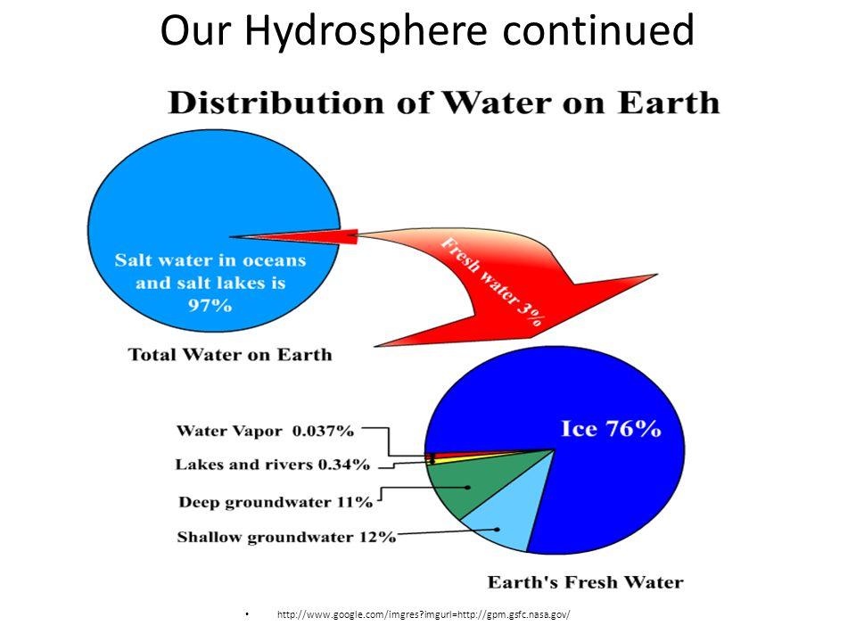 Hydrosphere continued http://en.wikipedia.org/wiki/File:Sea_salt-e-dp_hg.svg