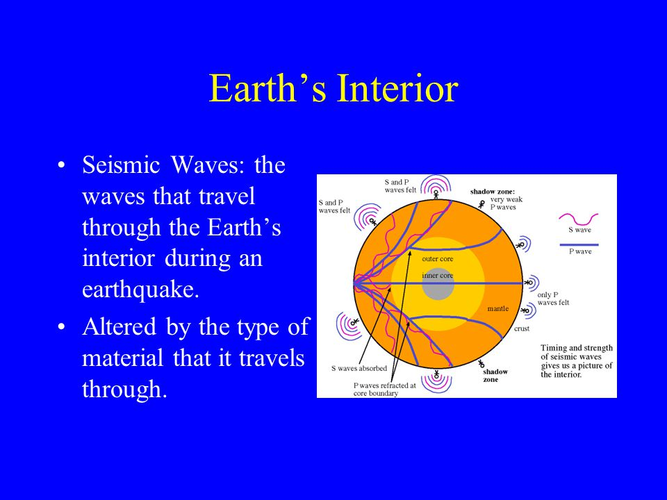 Seismologists Scientists who measure changes in these waves to determine that the earth's interior is made in layers.